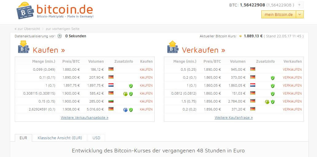Bitcoins kaufen anleitung stern galaxy sports betting