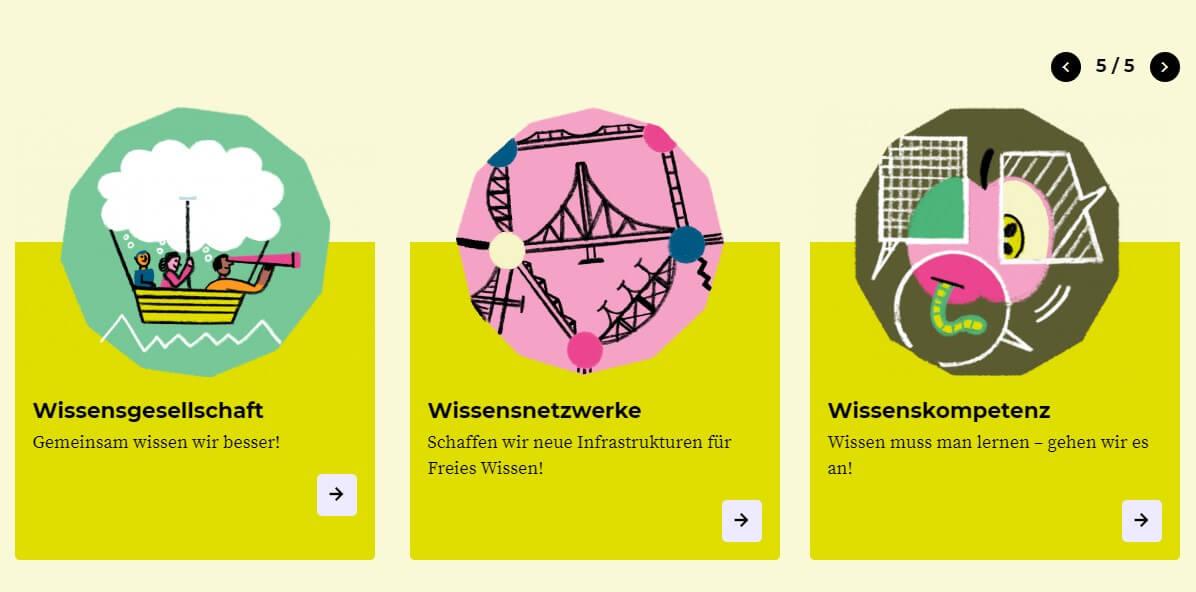 Kommunikation Für Wikimedia Deutschland